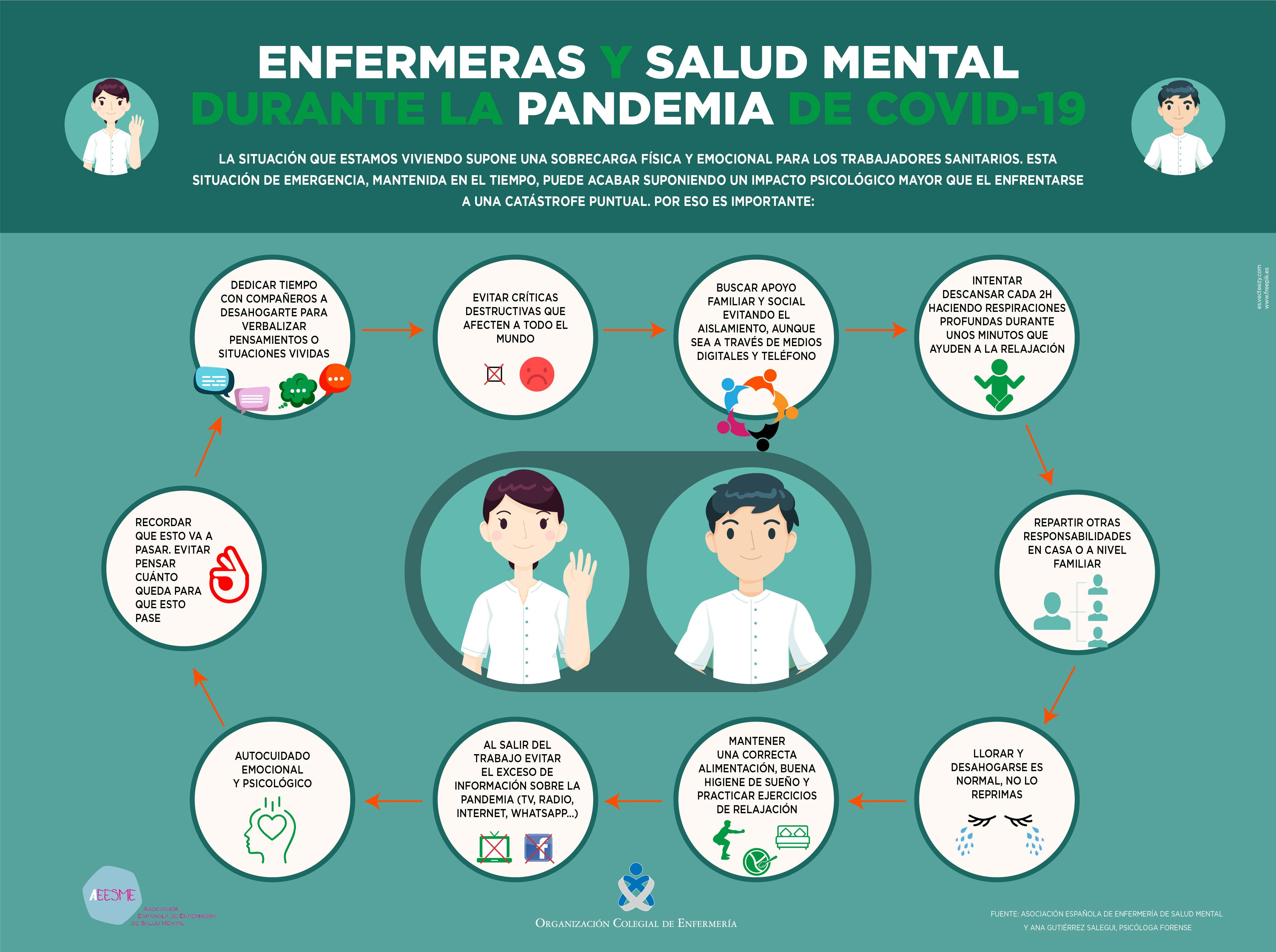 Descargar infografía sobre salud mental