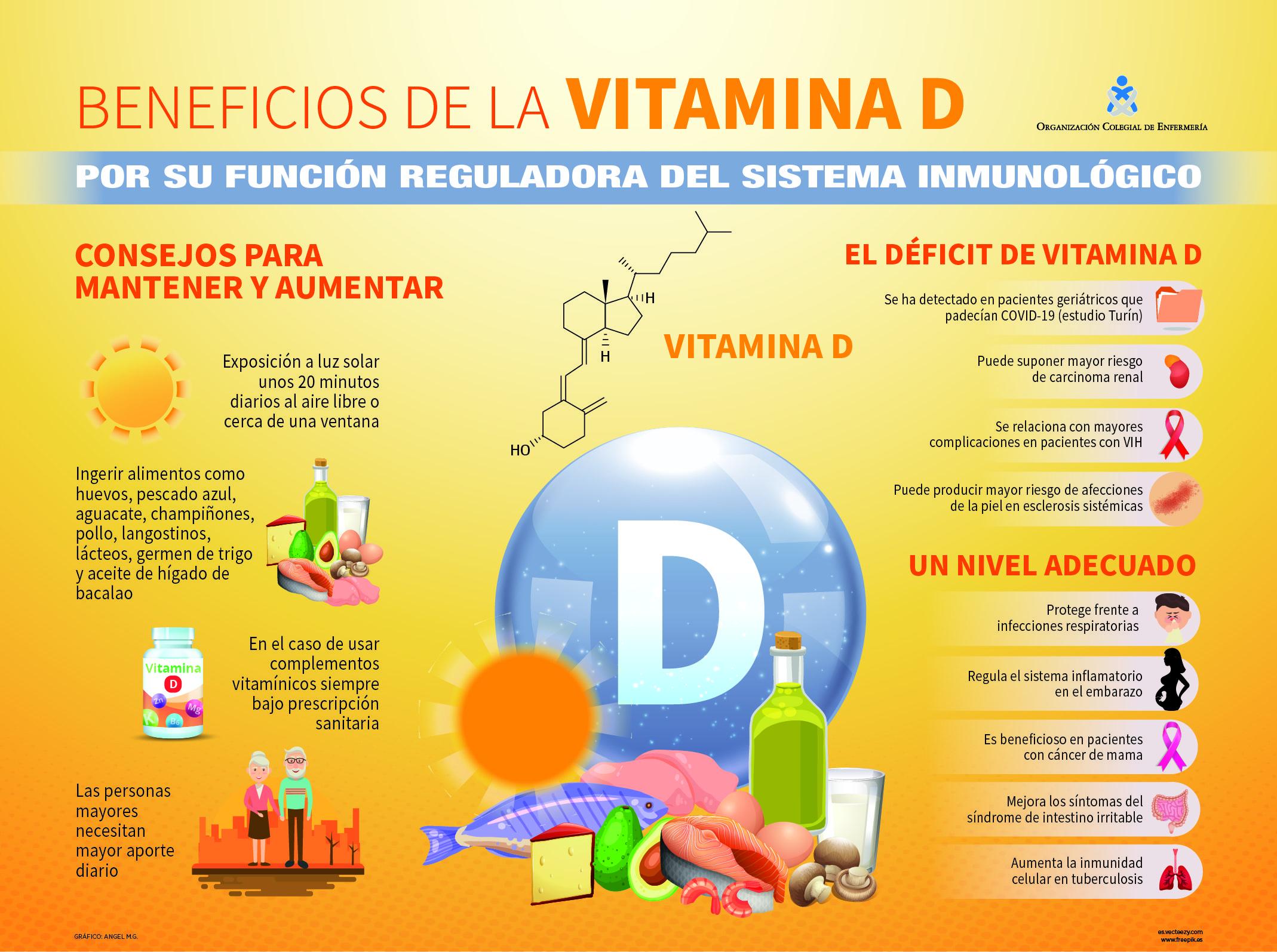 www.consejogeneralenfermeria.org | La importancia de la Vitamina D centra  la última campaña de Salud Pública y COVID-19 de la Organización Colegial  de Enfermería