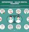 El CGE realiza un decálogo con consejos para que las enfermeras puedan cuidar su salud mental ante la pandemia