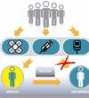 Descárgate los materiales para informar a los pacientes sobre las consecuencias del RD de prescripción